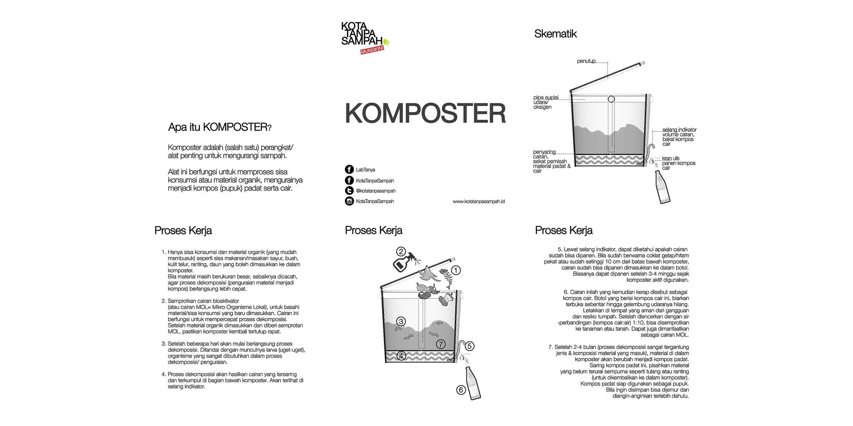 Index of imagesmodul 84272apa bagaimana komposter 1g ccuart Image collections